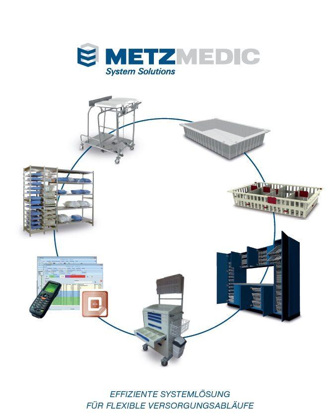Artikelkatalog MetzMedic